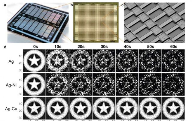 Ag- and Cu-based memristor alloys on silicon as artificial synapses
