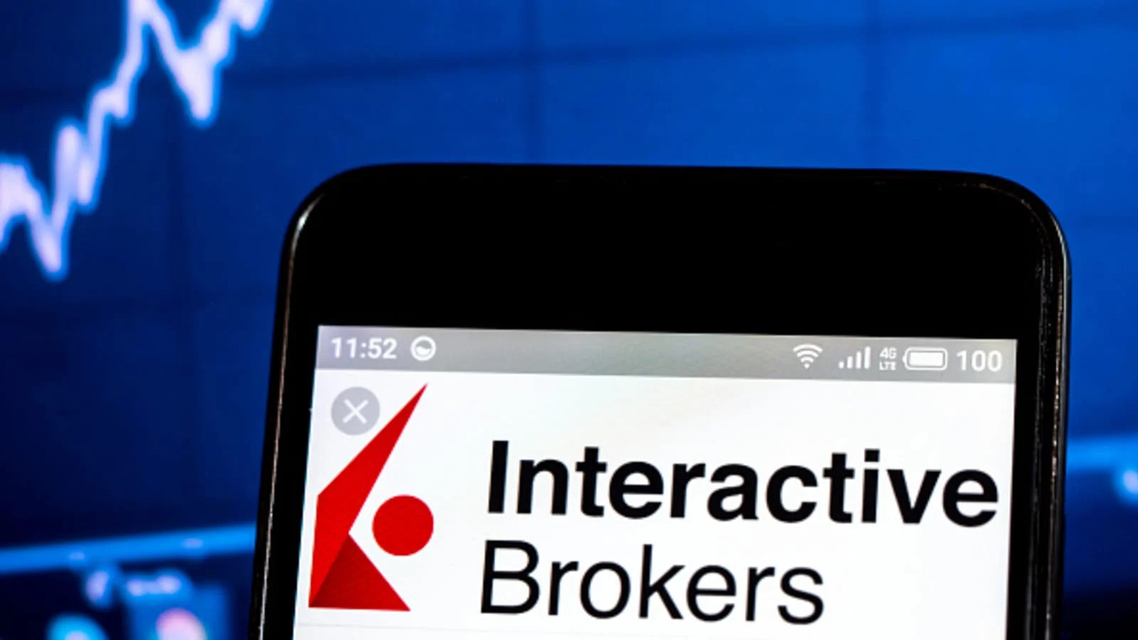 future bitcoin interactive brokers)